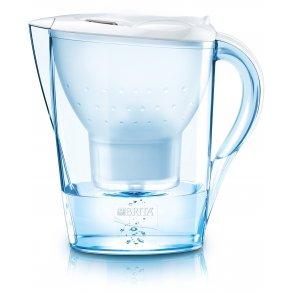 Filtreret vand & Aquadots